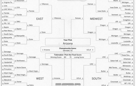 Q, Boo, and B's Expert March Madness Picks