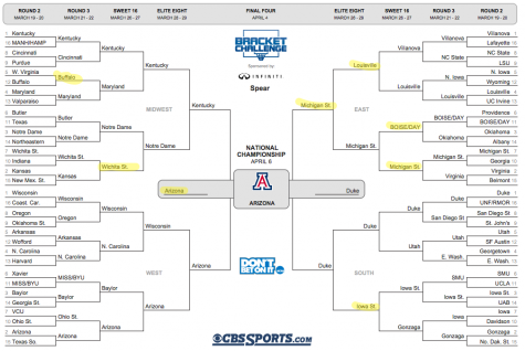freebracketchallenge_1_mayhem_cbssports_com_brackets_show-printable-pdf