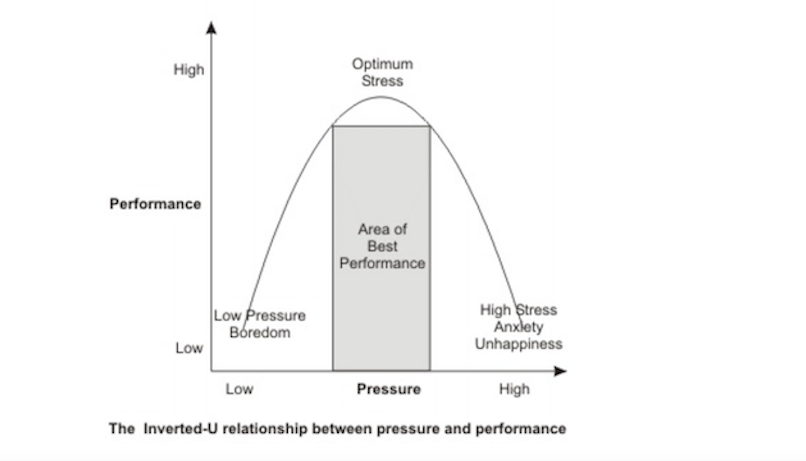 Stress%3A+What+it+is+and+How+to+Manage+it