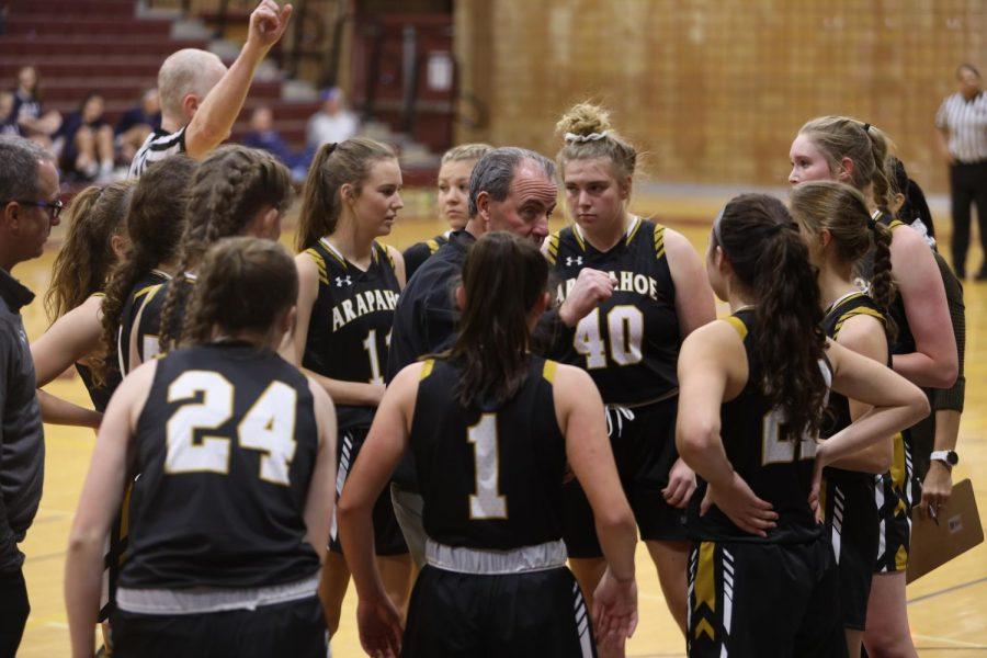 Arapahoe Girls Basketball: Journey to the Denver Coliseum